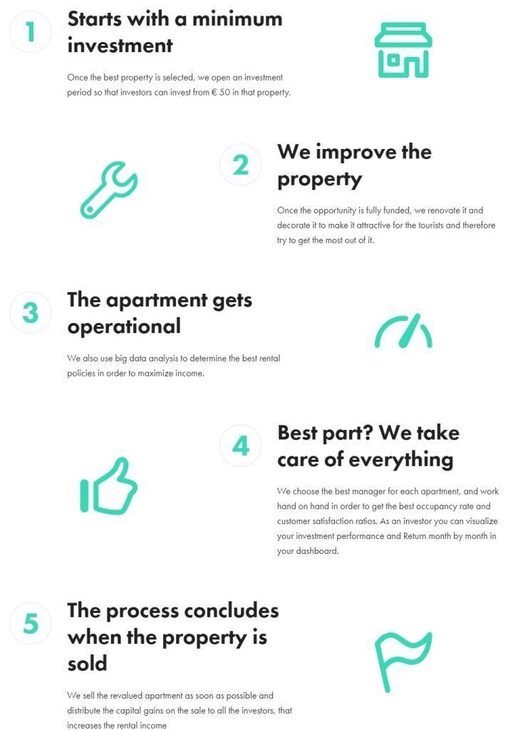 Brickstarter - princip fungování