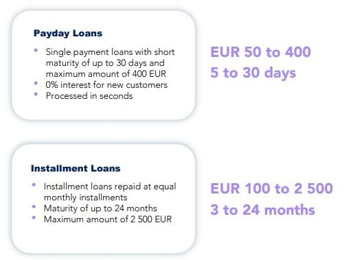 StikCredit - typy půjček