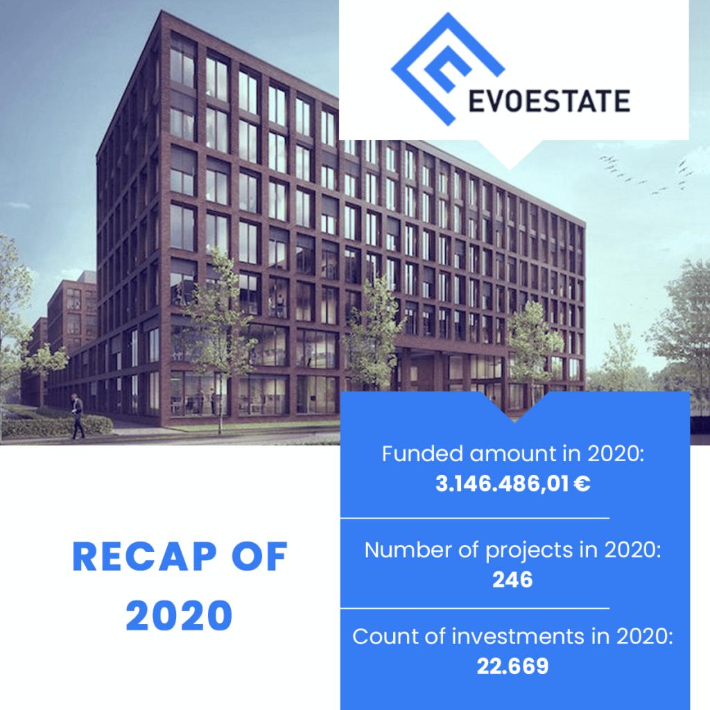 EvoEstate - Recap of 2020