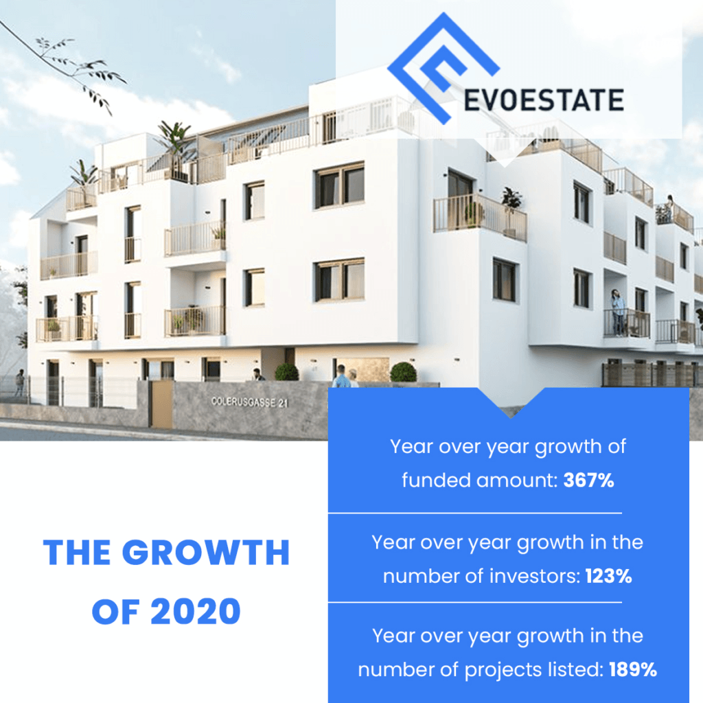 EvoEstate - The growth of 2020